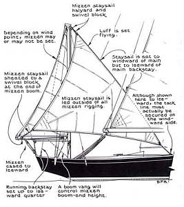 Click image for larger version  Name:Mizzen Staysail.jpg Views:218 Size:21.8 KB ID:1411