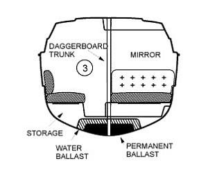 Click image for larger version  Name:Macgregor Water Ballast.jpg Views:3 Size:17.6 KB ID:1706